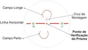 prismas em lentes progressivas