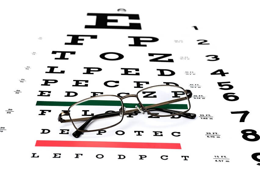 como ocorre a adição em lentes progressivas